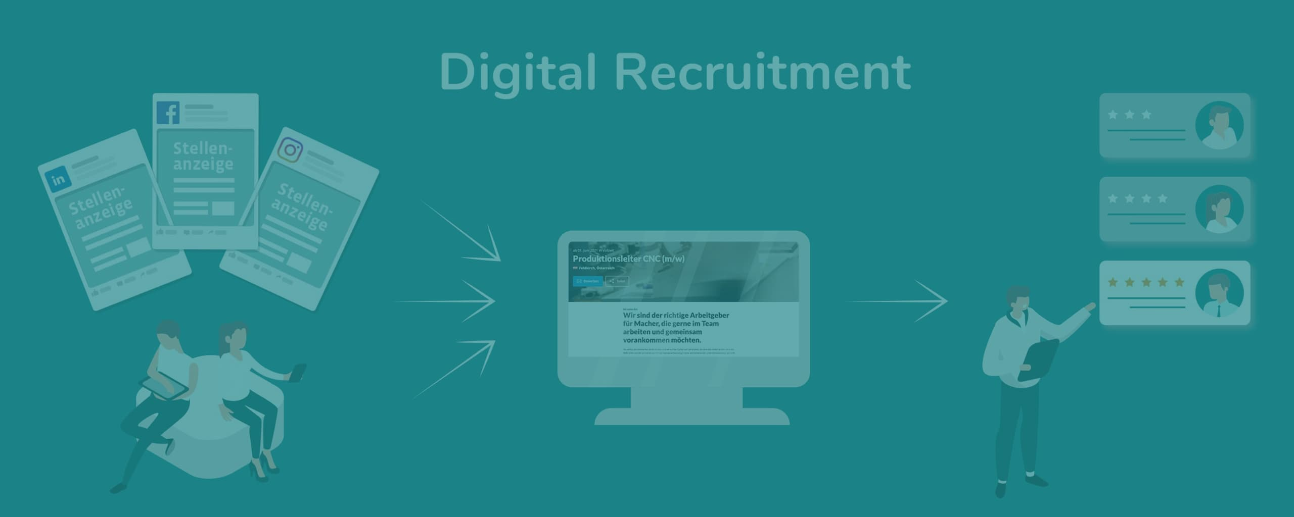 Digital Recruitment Titelbild